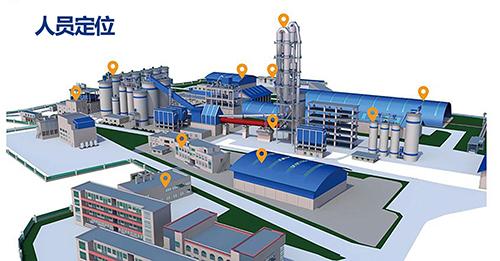 化工企业:智能室内定位和人员定位监管系统