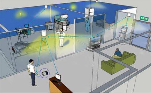 室内定位导航_技术解决方案
